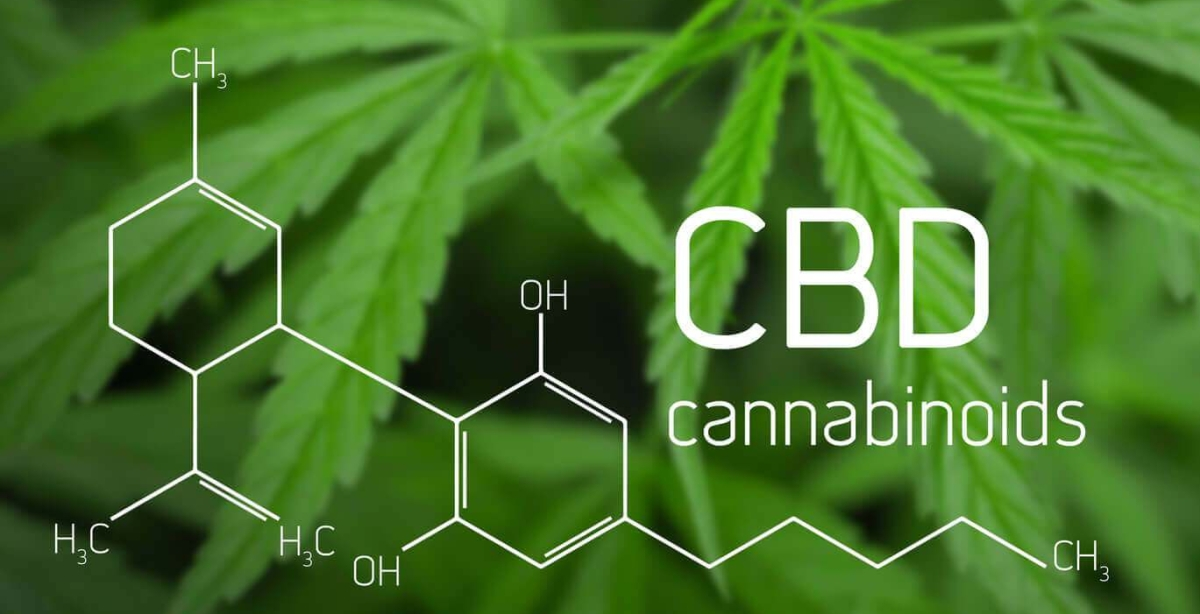 CBD, How does it help?